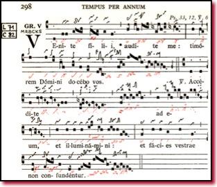 partition chant liturgique